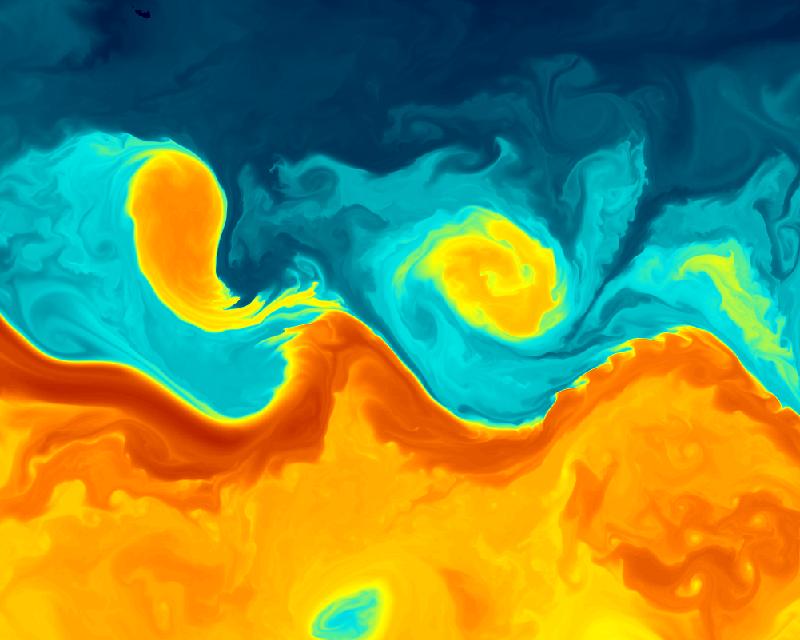 Gulf Stream SST